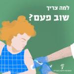 איור של ילדה מקבלת זריקה והכיתוב: למה צריך שוב פעם?