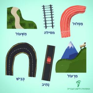 איורים וכותרות מסלול, מסילה, משעול, מרעול, נתיב וכביש