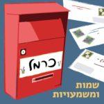 """איור תיבת דואר אדומה עם שלט """"כרמל"""" על רקע מכתבים וכיתוב """"שמות ומשמעויות"""""""