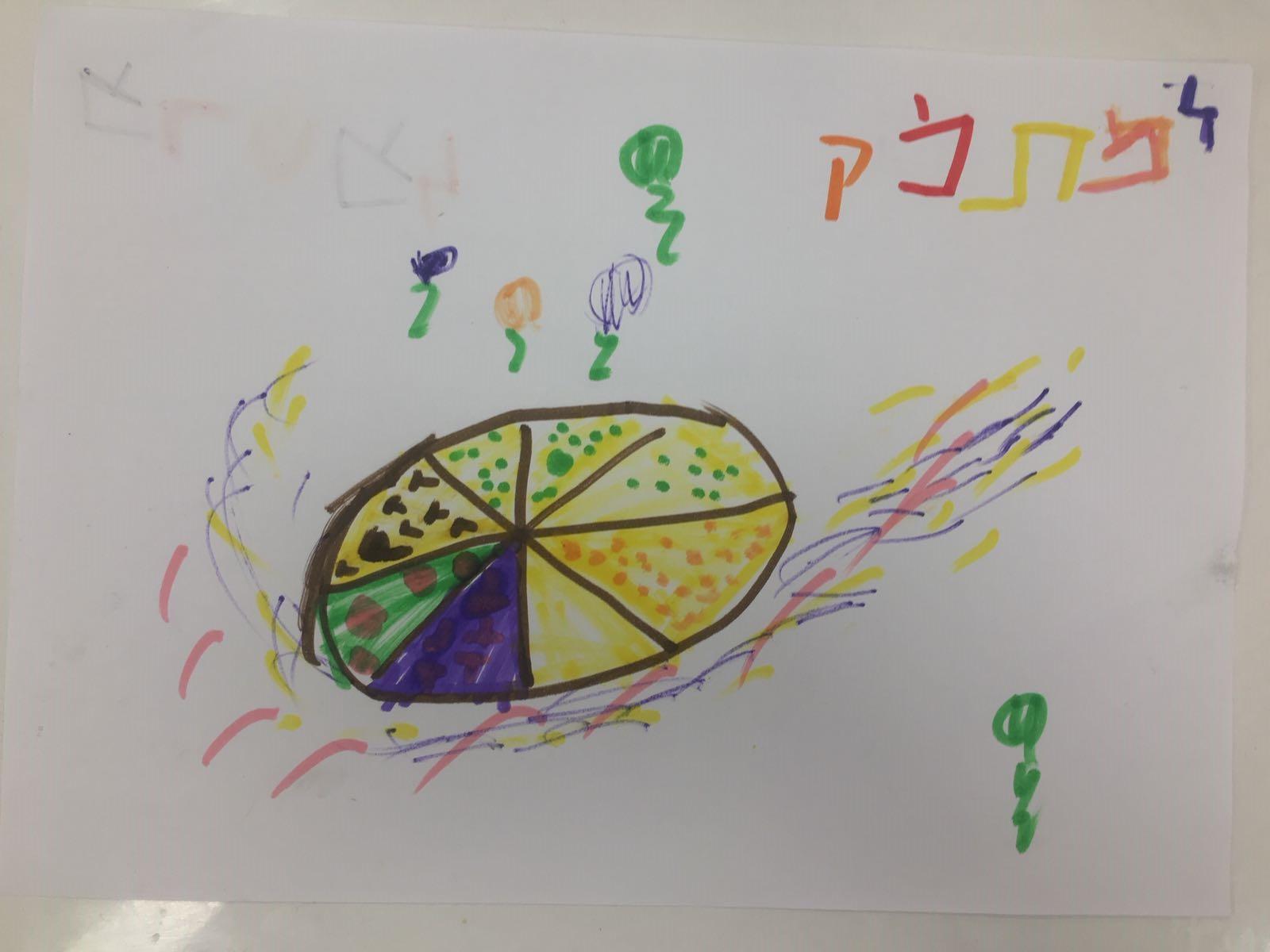 """ילדי צהרון יעל רום ברמת השרון, הצעות לחידושי מילים בשבוע העברית תשע""""ט"""