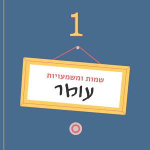 """איור דלת דירה מס' 1, עליה שלט עם השם 'עומר' וכיתוב """"שמות ומשמעויות"""""""