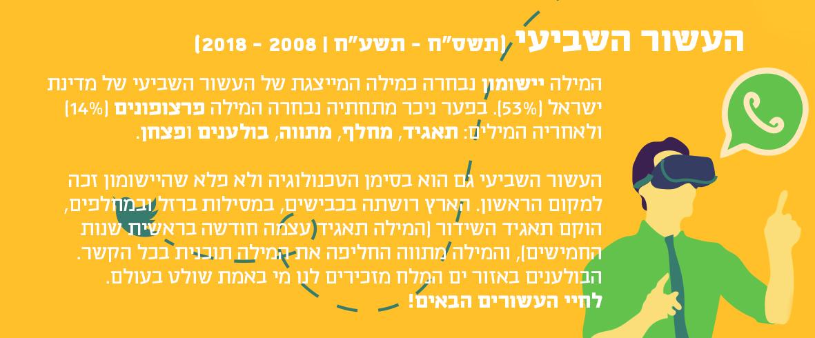 איור צהוב של בחור עם משקפי מציאות מדומה, סמלילי יישומונים ווטסאפ וטוויטר והסבר על הקשר בין המילה יישומון לעשור השביעי 2008-2018