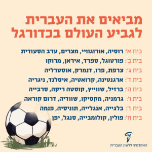 שמות המדינות בתעתיק עברי מדויק של גביע העולם בכדורגל 2018
