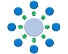 בִּזּוּר - decentralization