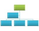 מִדְרָג - hierarchy