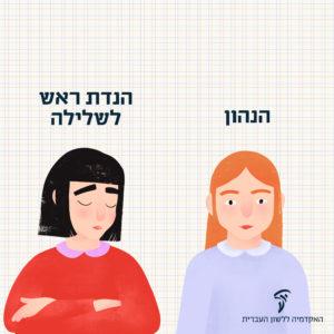 שתי דמויות: האחת מהנהנת והשנייה מנידה ראש לשלילה