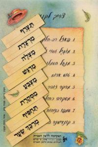 צילום מגנטים למקרר עם מילים בעברית