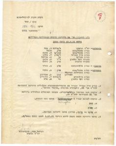ישיבת הוועדה 19.9.51 מכל 152 תיק 2