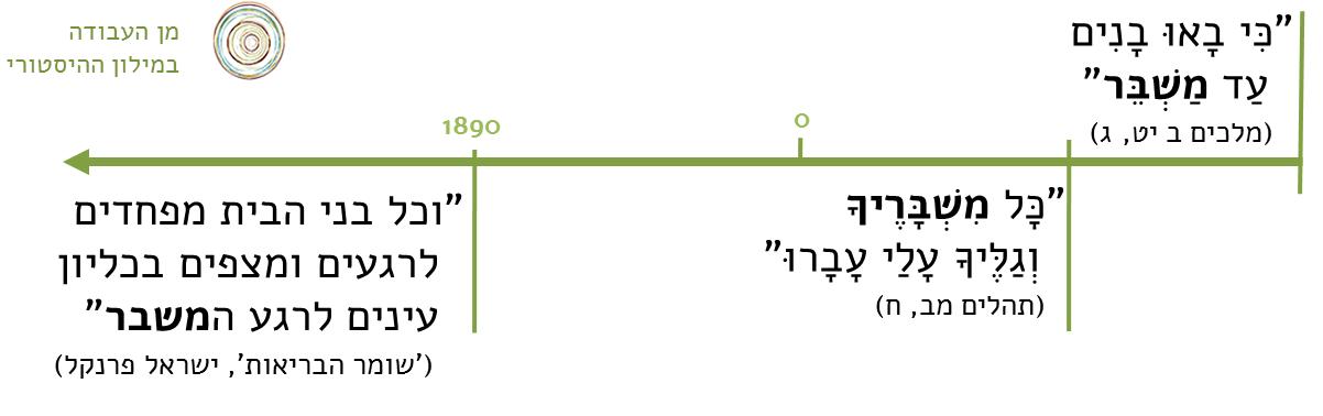 timeline_10