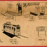 """מילון מונחי רכבת מיושנים משנת תרצ""""ה (1935)"""